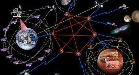 اینترنت بین سیاره ای
